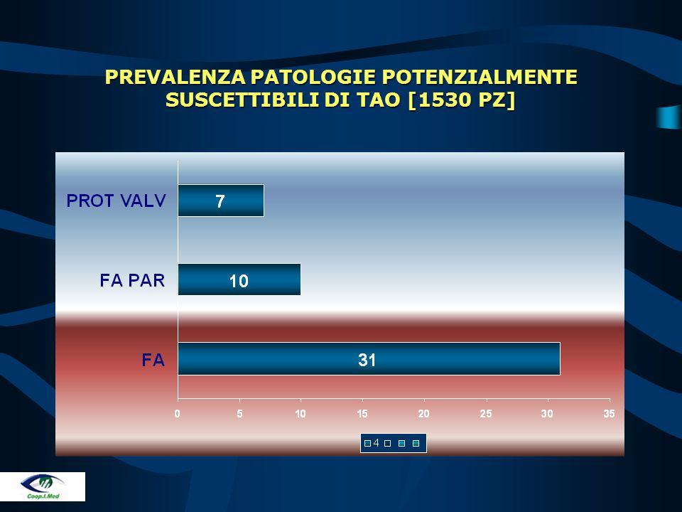 PREVALENZA PATOLOGIE POTENZIALMENTE SUSCETTIBILI DI TAO [1530 PZ]